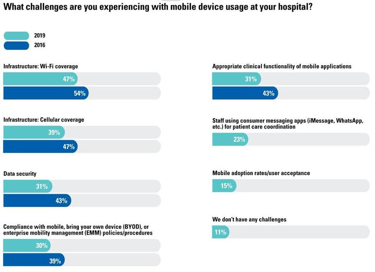 spok-healthcare-mobile-survey2019-02.jpg
