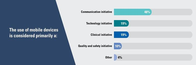 spok-healthcare-mobile-survey2019.jpg