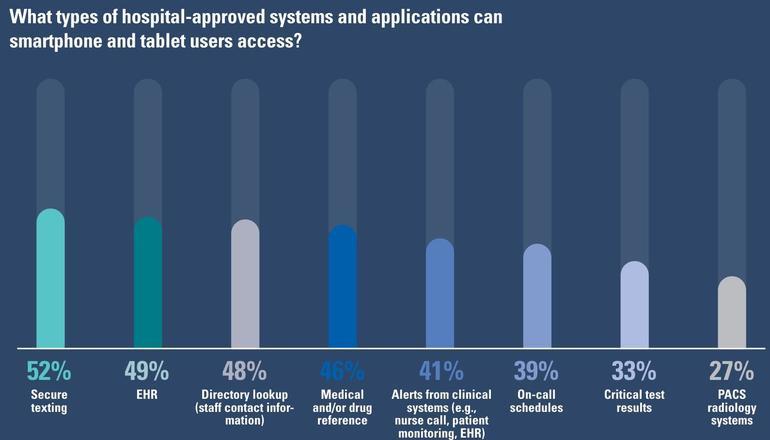 spok-healthcare-mobile-survey2019-03.jpg
