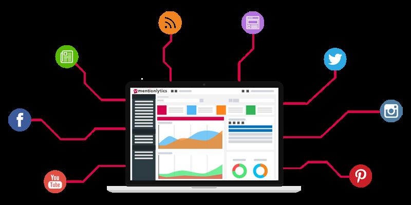 NetBase – Social Media Monitoring Analytic