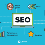 SEO tools For content